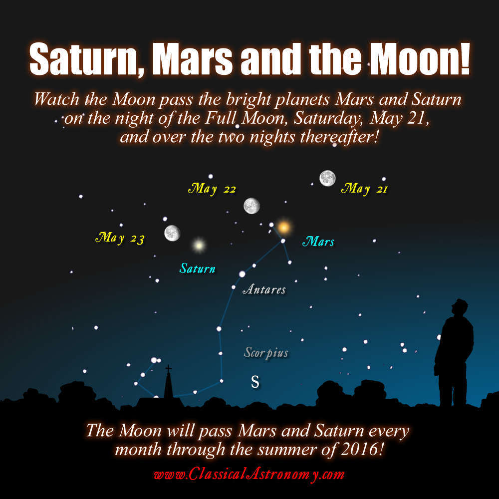 2016-5-SaturnMarsMoon-1