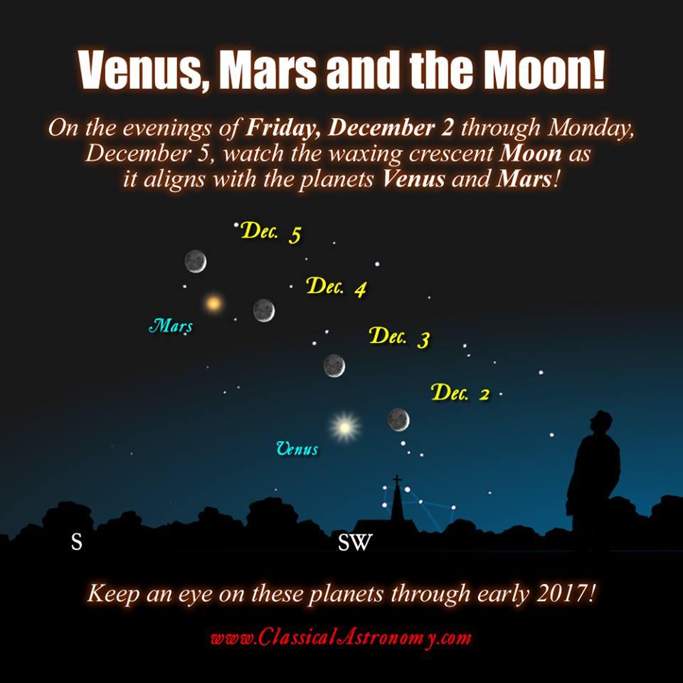 moon and venus 2017 - photo #34